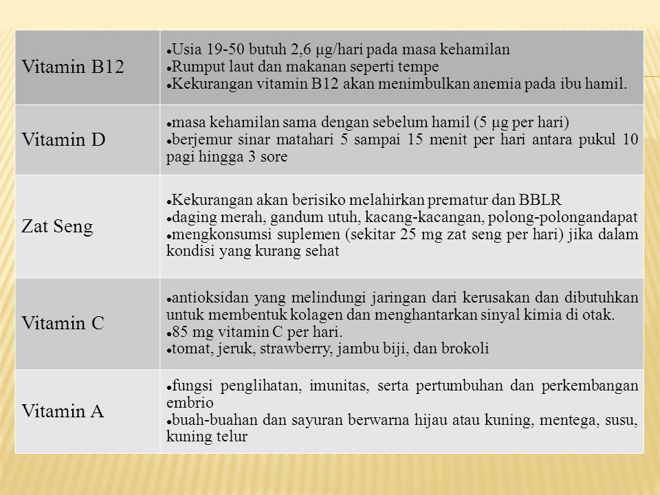 Vitamin B12 Vitamin D Zat Seng Vitamin C Vitamin A