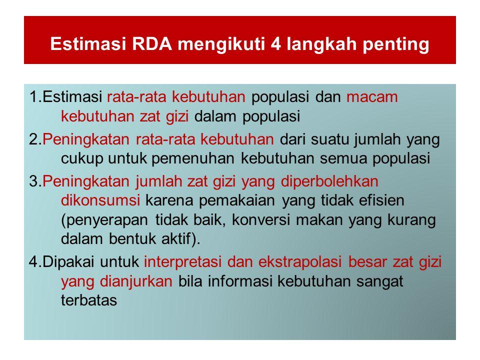 Estimasi RDA mengikuti 4 langkah penting