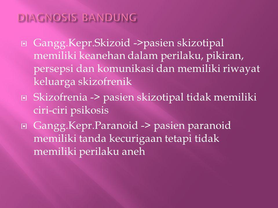 DIAGNOSIS BANDUNG