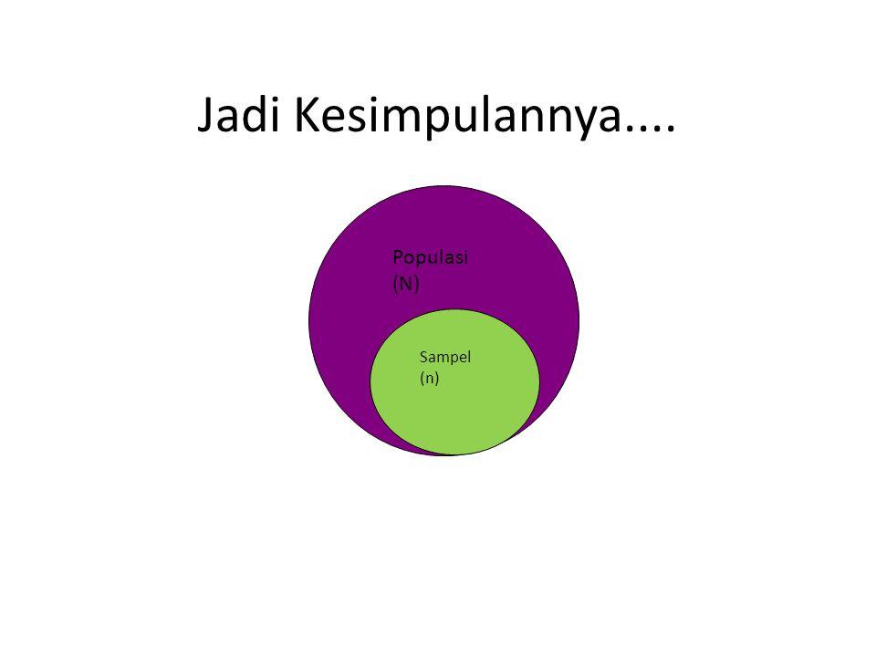 Jadi Kesimpulannya.... Populasi (N) Sampel (n)