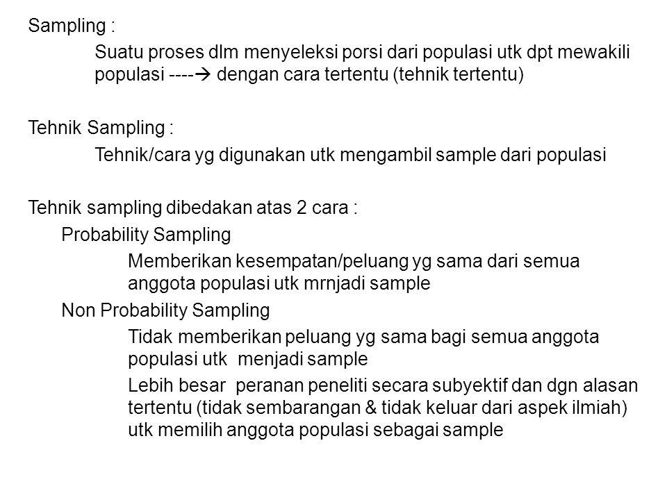 Sampling : Suatu proses dlm menyeleksi porsi dari populasi utk dpt mewakili populasi ---- dengan cara tertentu (tehnik tertentu)