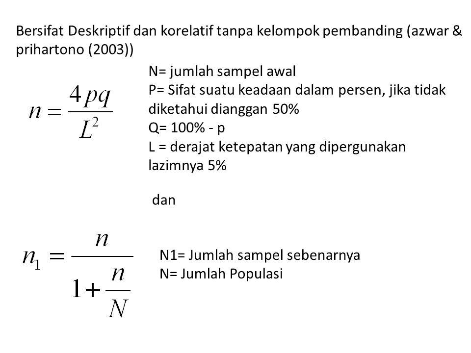 Bersifat Deskriptif dan korelatif tanpa kelompok pembanding (azwar & prihartono (2003))