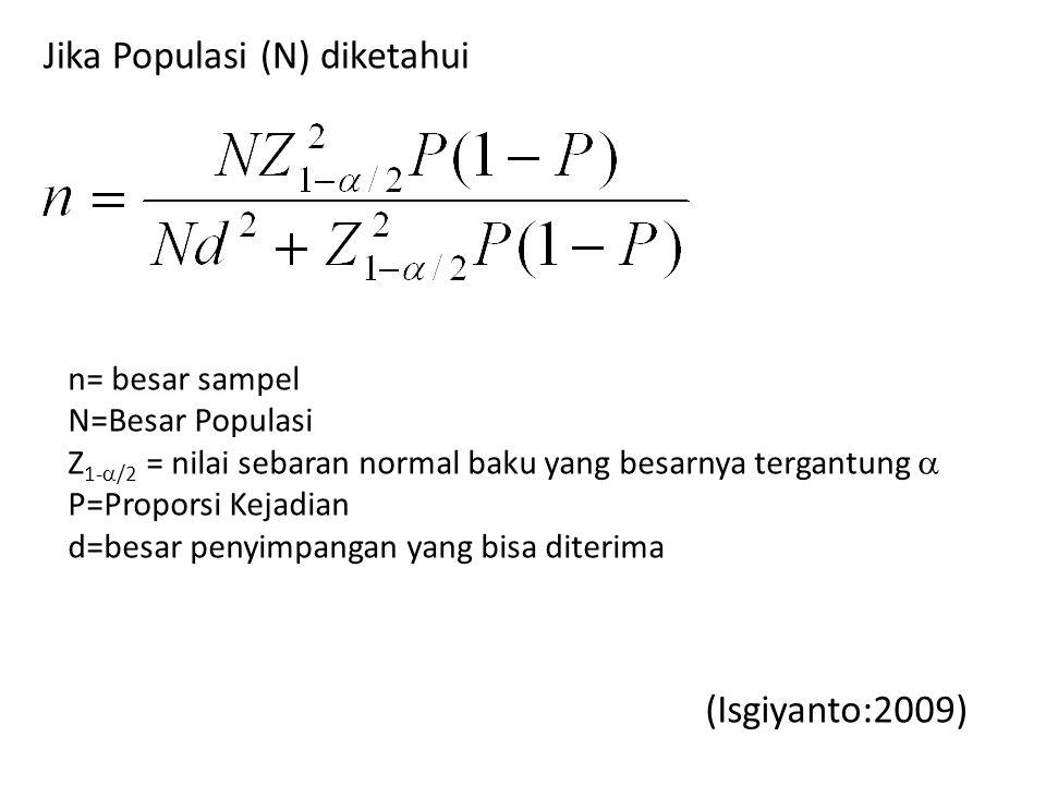 Jika Populasi (N) diketahui