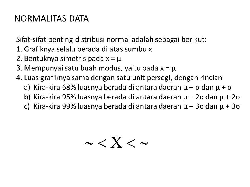 NORMALITAS DATA Sifat-sifat penting distribusi normal adalah sebagai berikut: 1. Grafiknya selalu berada di atas sumbu x.