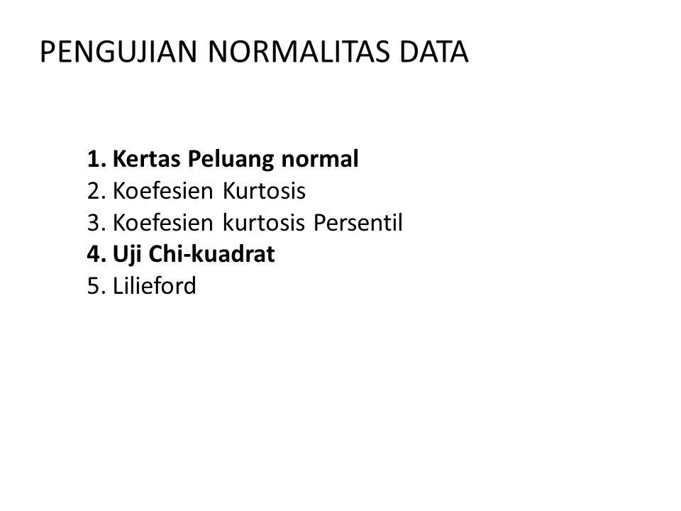 PENGUJIAN NORMALITAS DATA