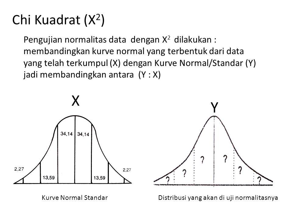 Chi Kuadrat (X2)