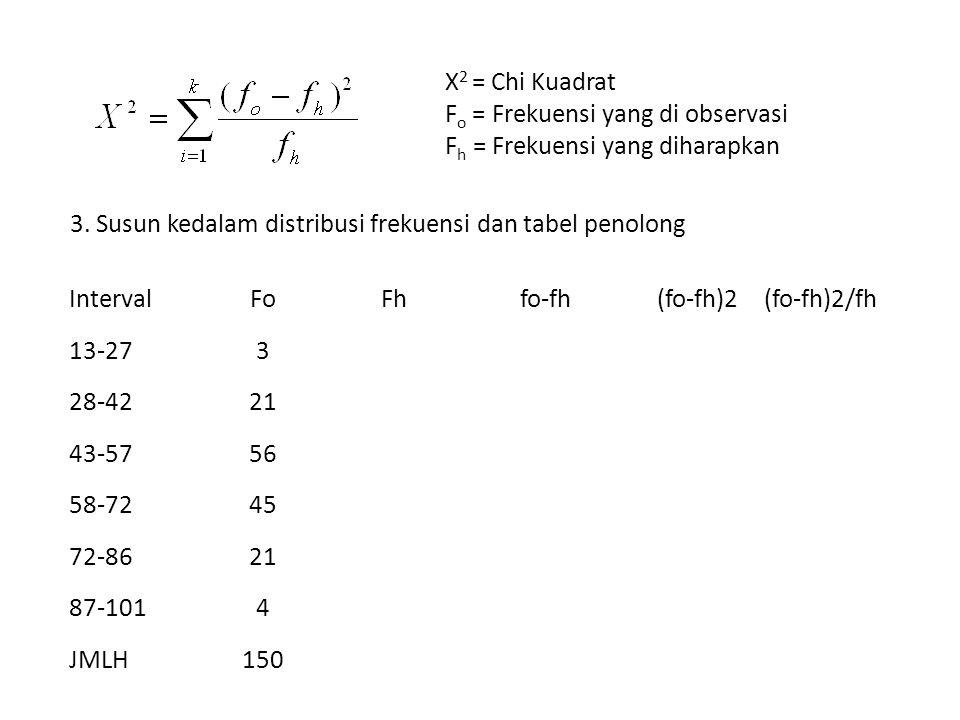 X2 = Chi Kuadrat Fo = Frekuensi yang di observasi. Fh = Frekuensi yang diharapkan. 3. Susun kedalam distribusi frekuensi dan tabel penolong.