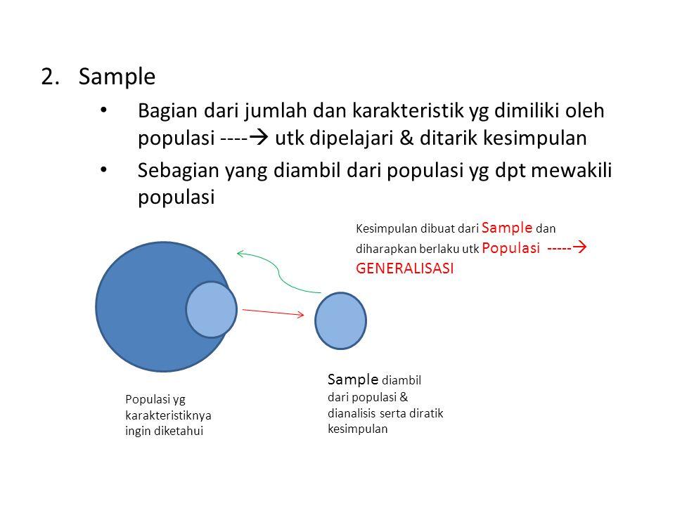 Sample Bagian dari jumlah dan karakteristik yg dimiliki oleh populasi ---- utk dipelajari & ditarik kesimpulan.