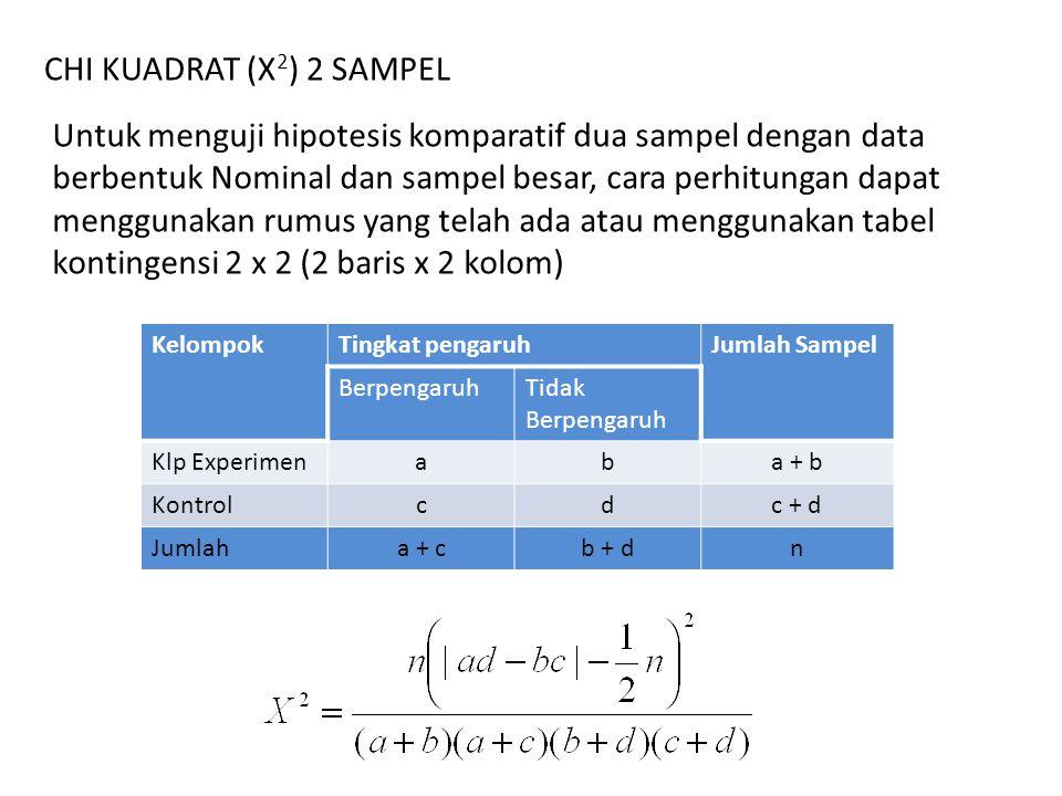 CHI KUADRAT (X2) 2 SAMPEL