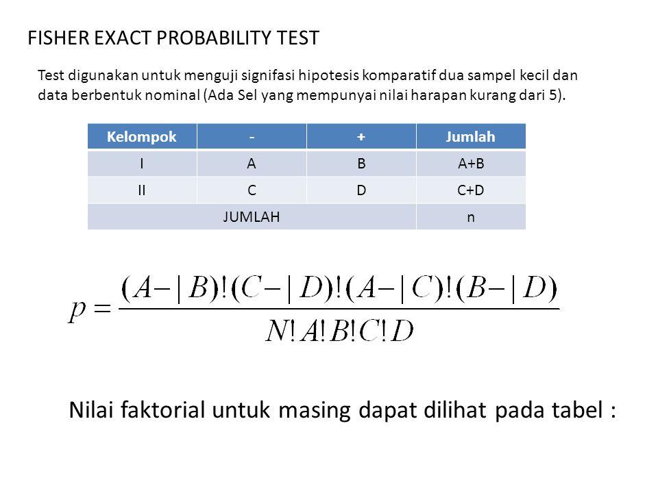 Nilai faktorial untuk masing dapat dilihat pada tabel :