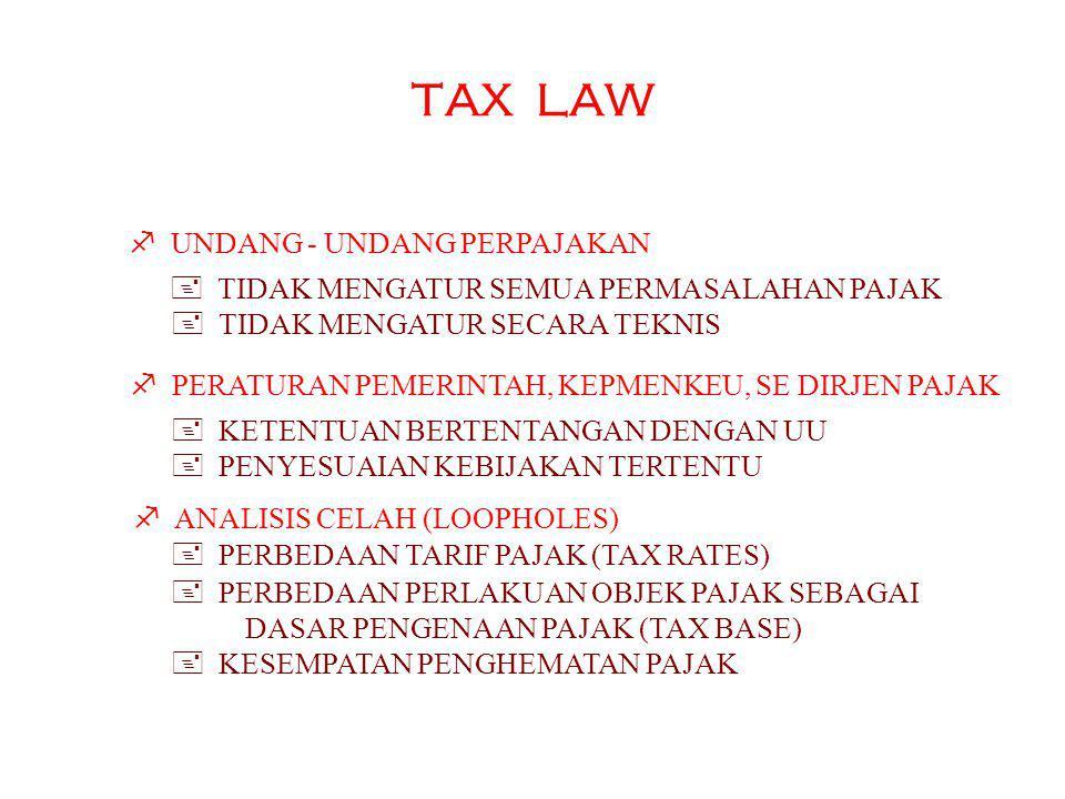 TAX LAW UNDANG - UNDANG PERPAJAKAN