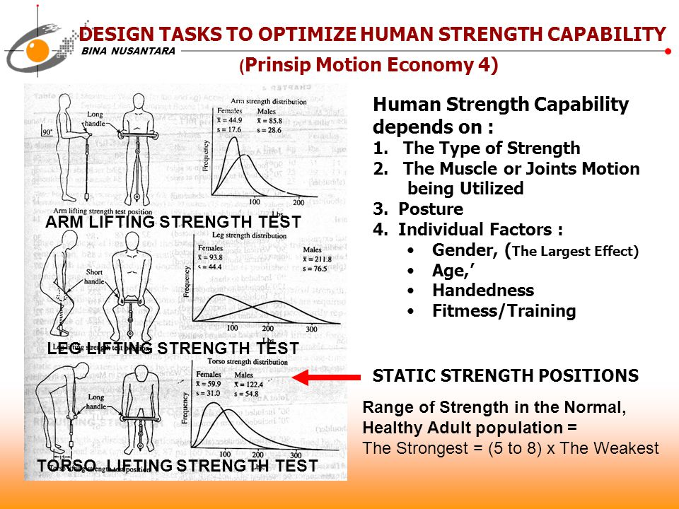 DESIGN TASKS TO OPTIMIZE HUMAN STRENGTH CAPABILITY