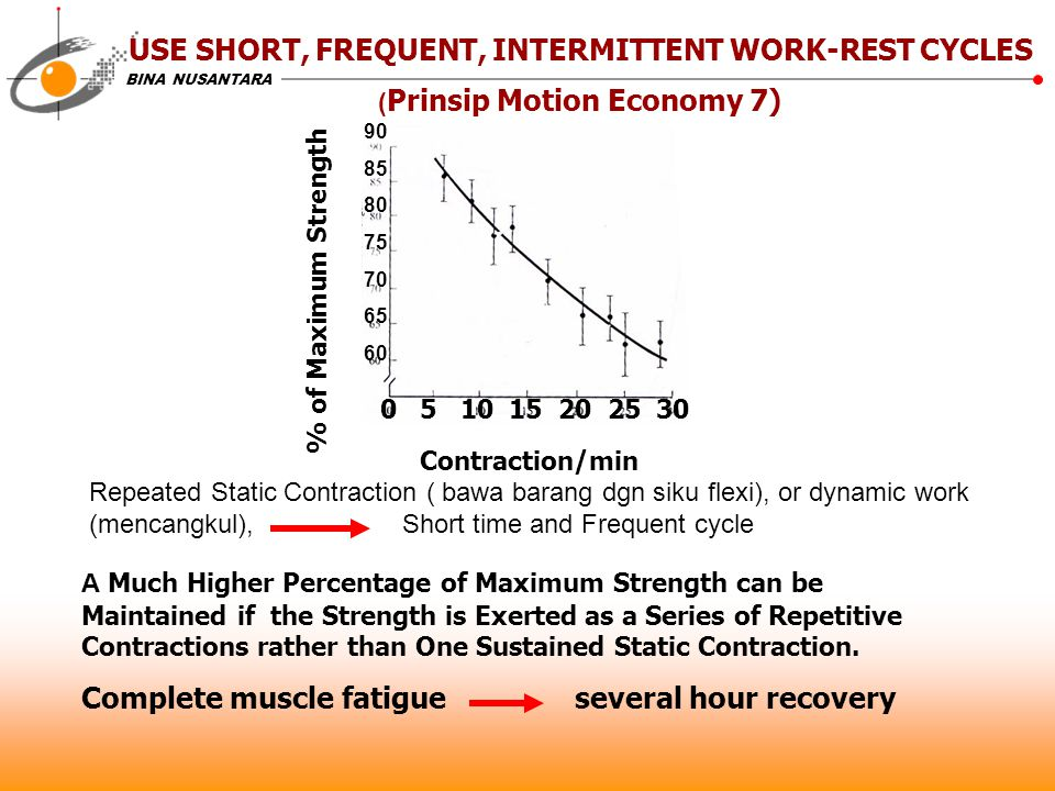 USE SHORT, FREQUENT, INTERMITTENT WORK-REST CYCLES