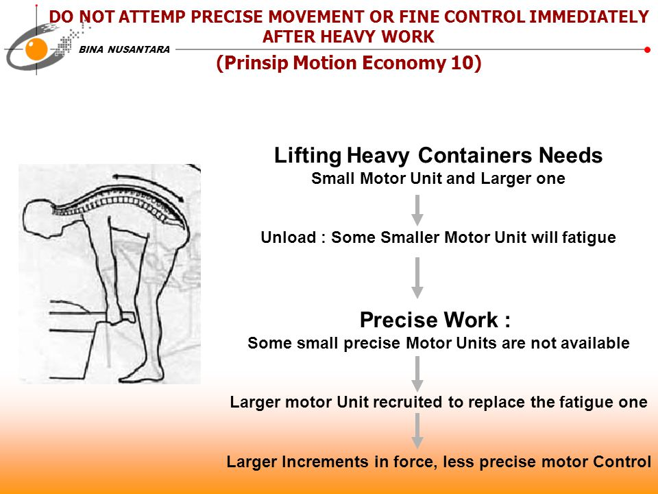 Lifting Heavy Containers Needs Precise Work :
