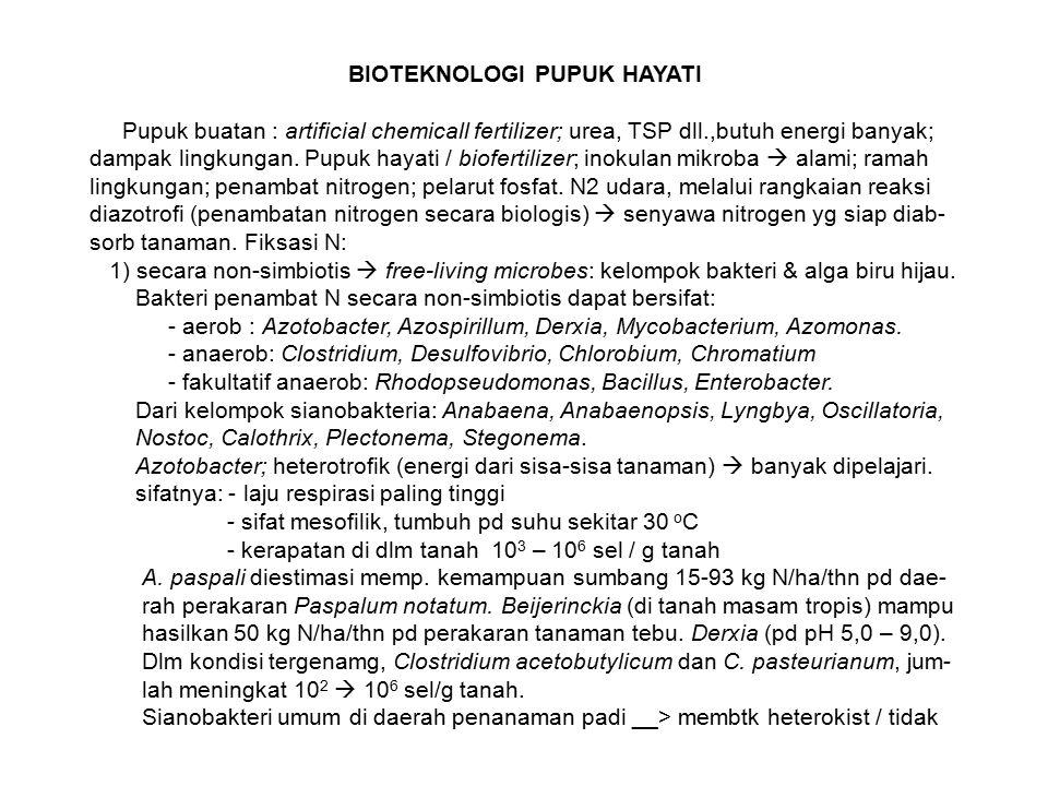 BIOTEKNOLOGI PUPUK HAYATI