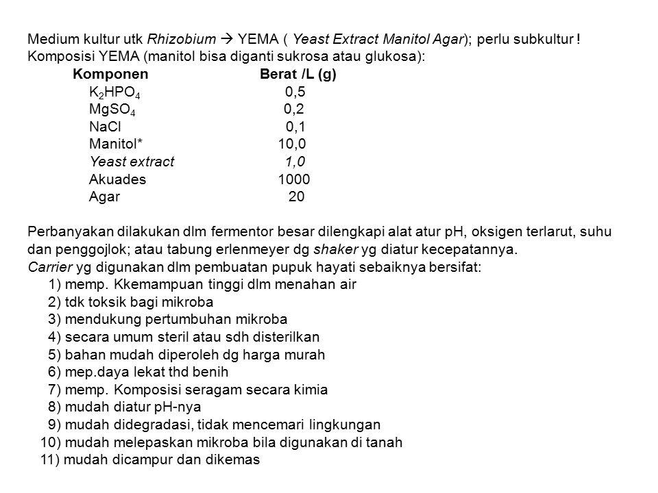 Medium kultur utk Rhizobium  YEMA ( Yeast Extract Manitol Agar); perlu subkultur !