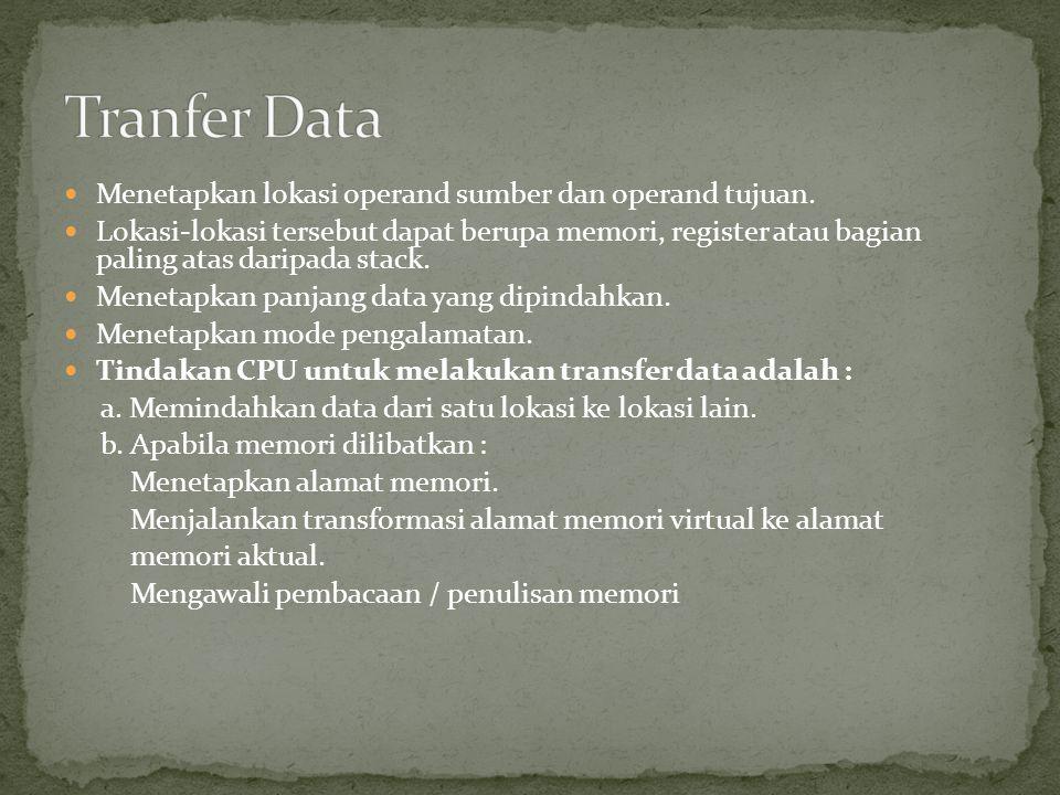 Tranfer Data Menetapkan lokasi operand sumber dan operand tujuan.