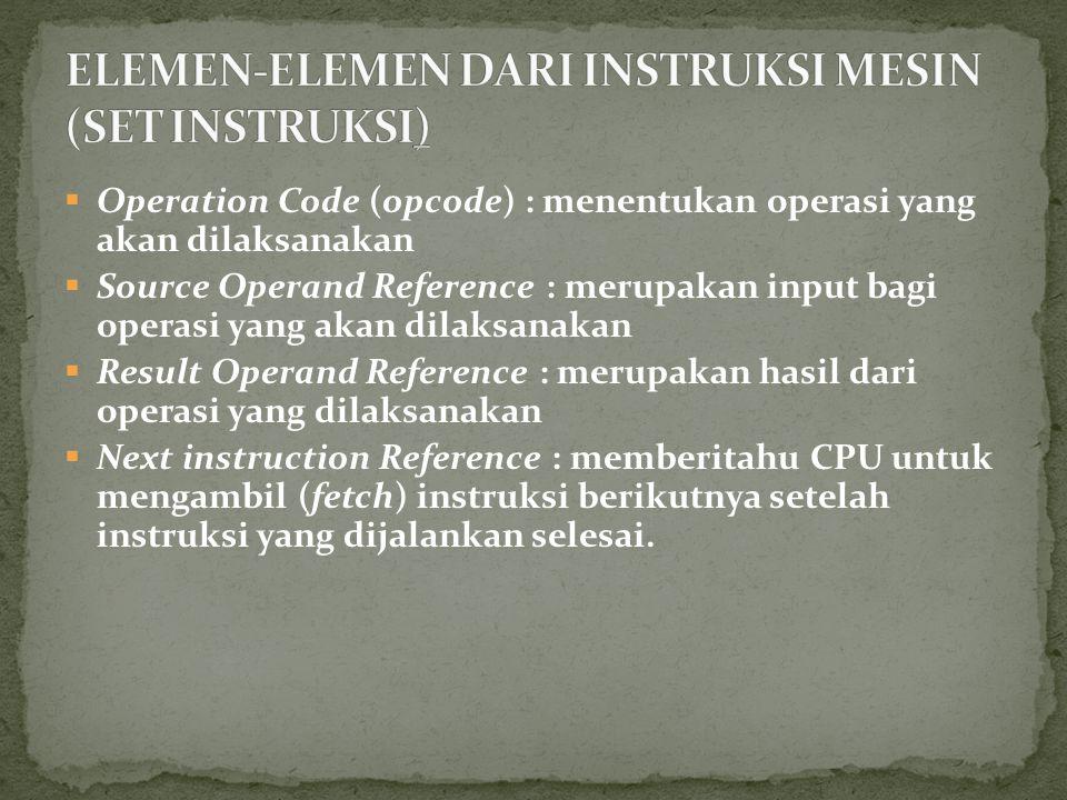 ELEMEN-ELEMEN DARI INSTRUKSI MESIN (SET INSTRUKSI)