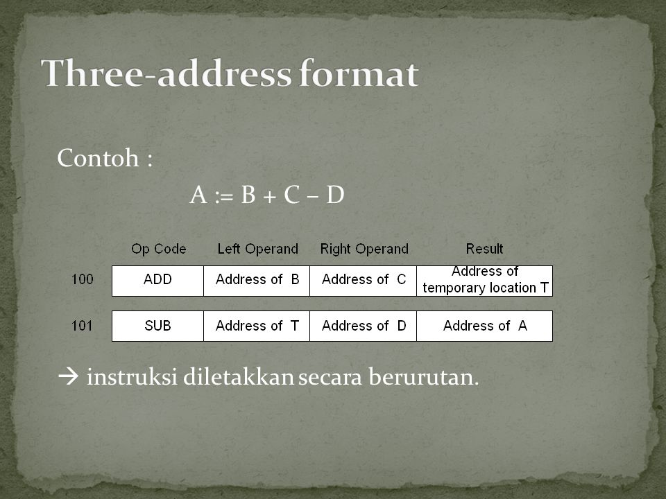 Three-address format Contoh : A := B + C – D