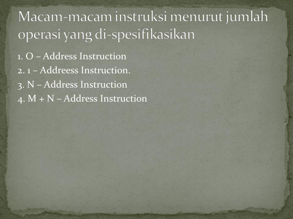 Macam-macam instruksi menurut jumlah operasi yang di-spesifikasikan