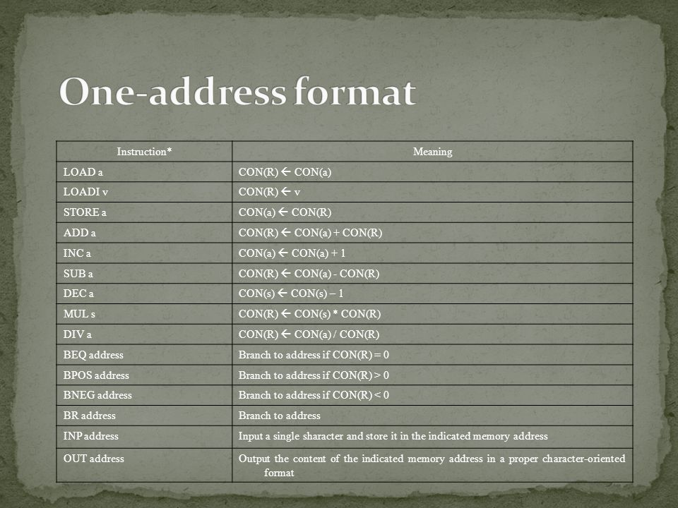 One-address format Instruction* Meaning LOAD a CON(R)  CON(a) LOADI v