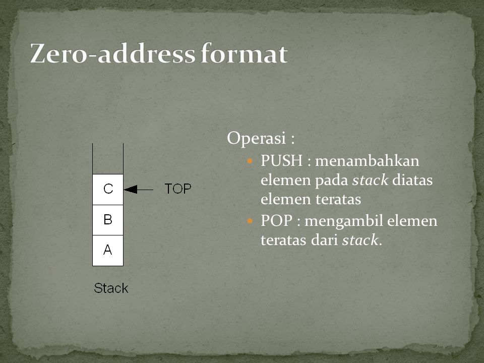 Zero-address format Operasi :