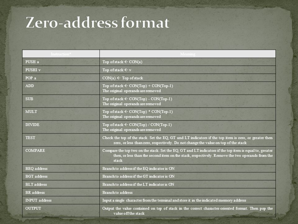 Zero-address format Instruction* Meaning PUSH a Top of stack  CON(a)