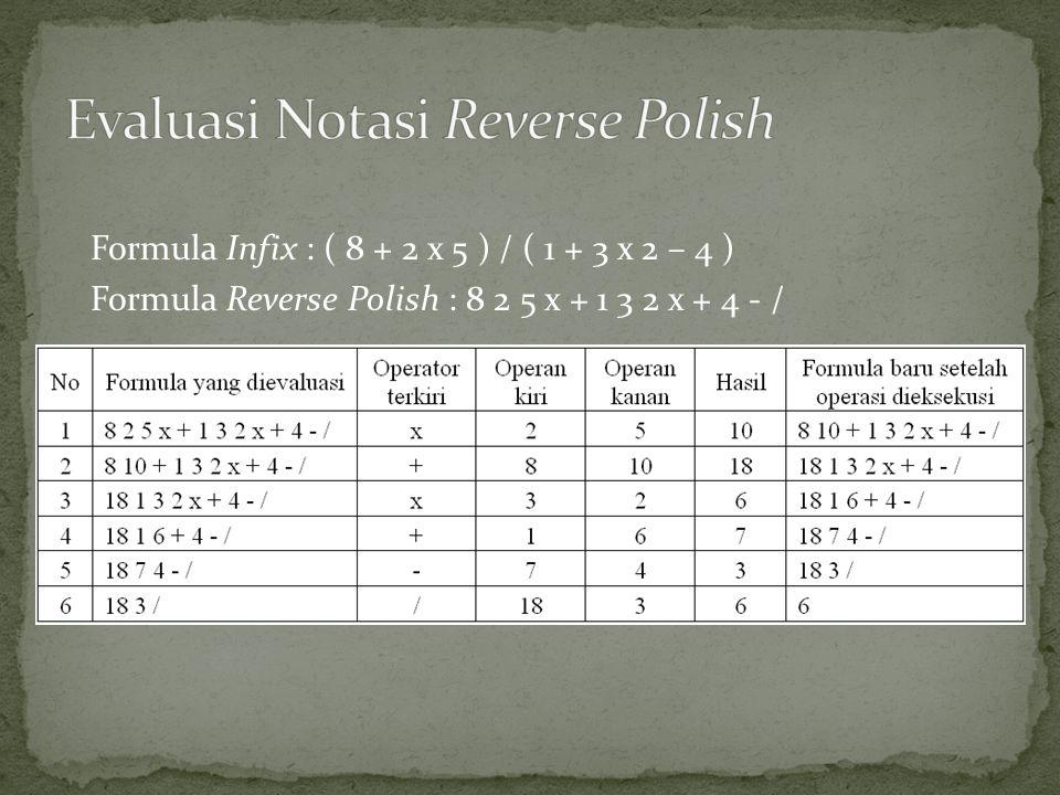 Evaluasi Notasi Reverse Polish