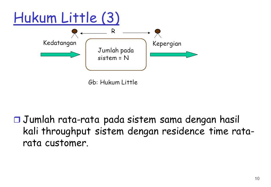 Hukum Little (3) Kedatangan. Kepergian. Jumlah pada sistem = N. Gb: Hukum Little. R.