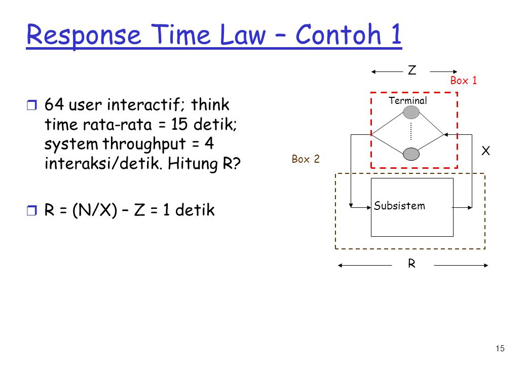 Response Time Law – Contoh 1