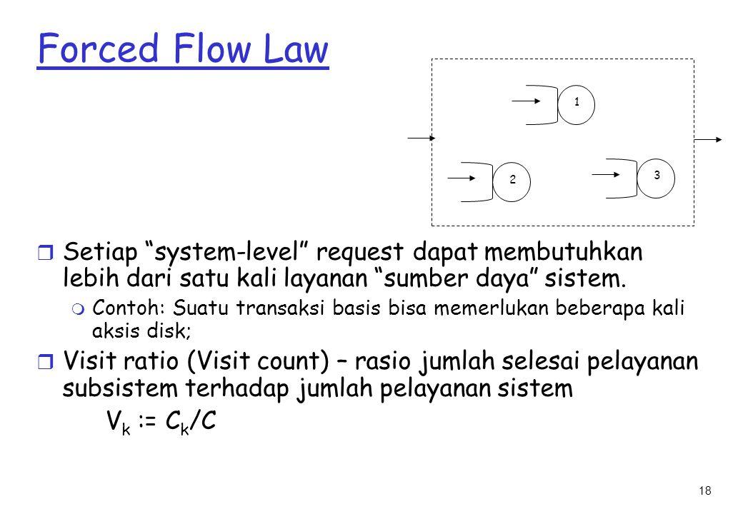 Forced Flow Law 2. 1. 3. Setiap system-level request dapat membutuhkan lebih dari satu kali layanan sumber daya sistem.