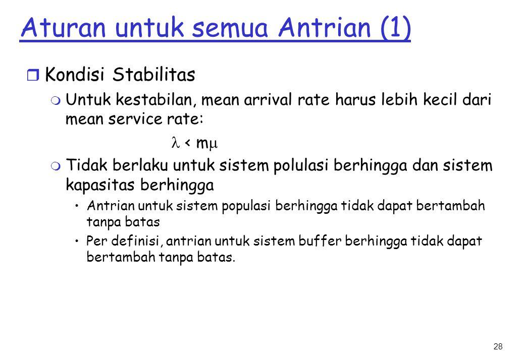 Aturan untuk semua Antrian (1)