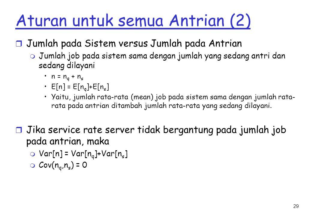 Aturan untuk semua Antrian (2)