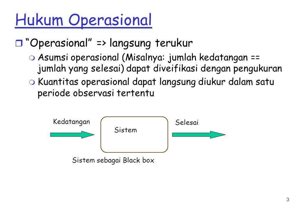 Hukum Operasional Operasional => langsung terukur