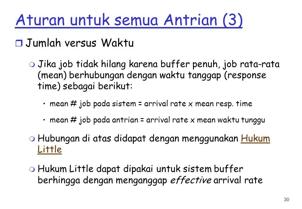 Aturan untuk semua Antrian (3)