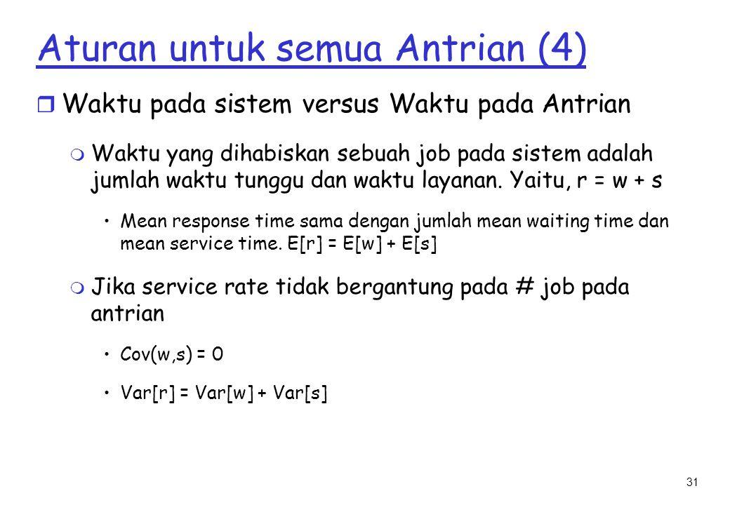 Aturan untuk semua Antrian (4)