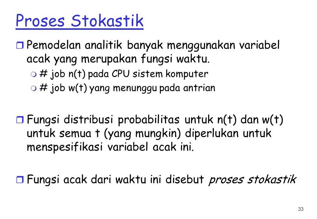Proses Stokastik Pemodelan analitik banyak menggunakan variabel acak yang merupakan fungsi waktu. # job n(t) pada CPU sistem komputer.