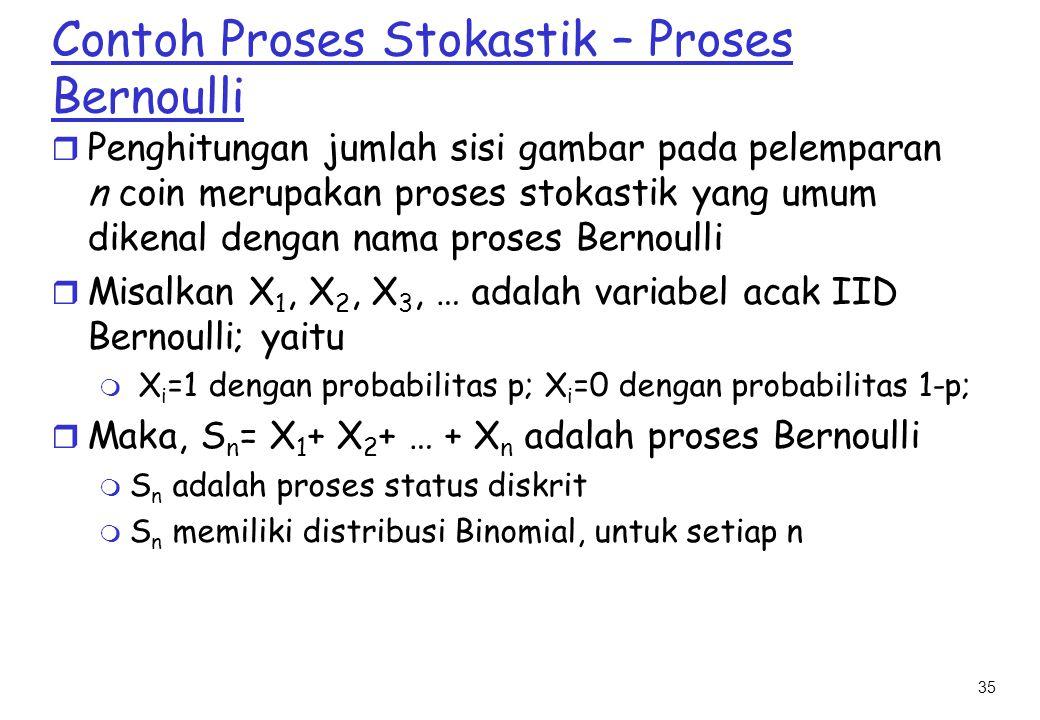 Contoh Proses Stokastik – Proses Bernoulli