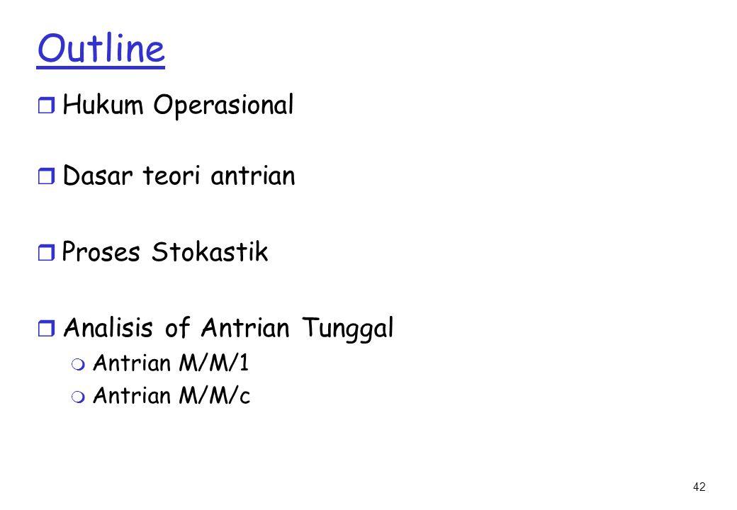 Outline Hukum Operasional Dasar teori antrian Proses Stokastik