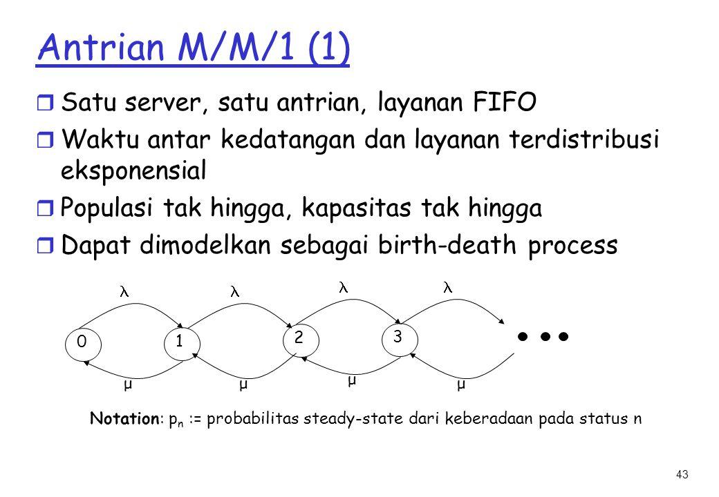 Antrian M/M/1 (1) Satu server, satu antrian, layanan FIFO