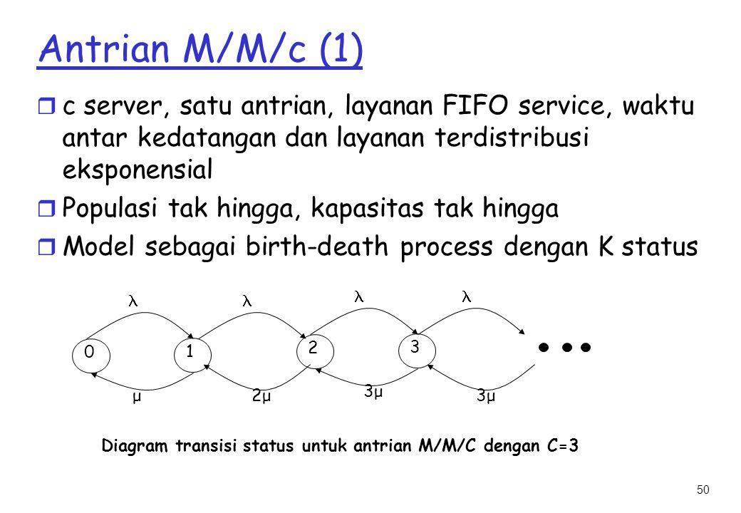 Antrian M/M/c (1) c server, satu antrian, layanan FIFO service, waktu antar kedatangan dan layanan terdistribusi eksponensial.