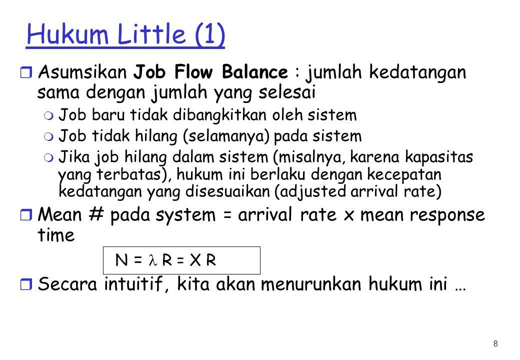 Hukum Little (1) Asumsikan Job Flow Balance : jumlah kedatangan sama dengan jumlah yang selesai. Job baru tidak dibangkitkan oleh sistem.