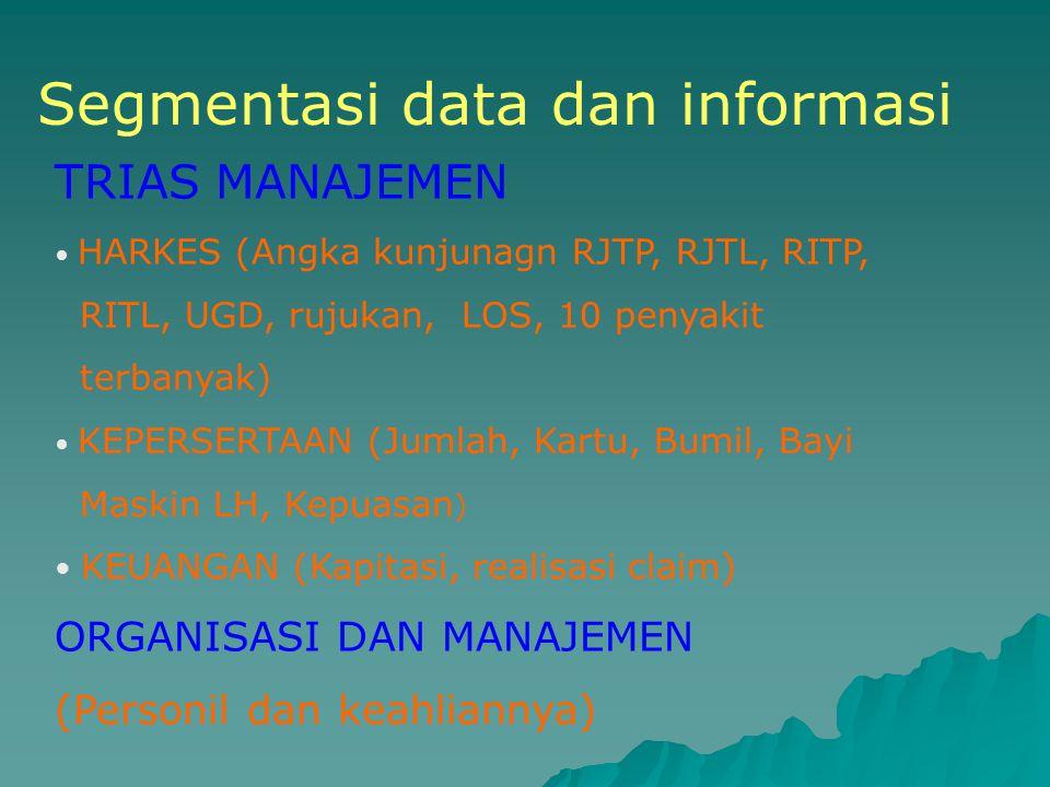 Segmentasi data dan informasi