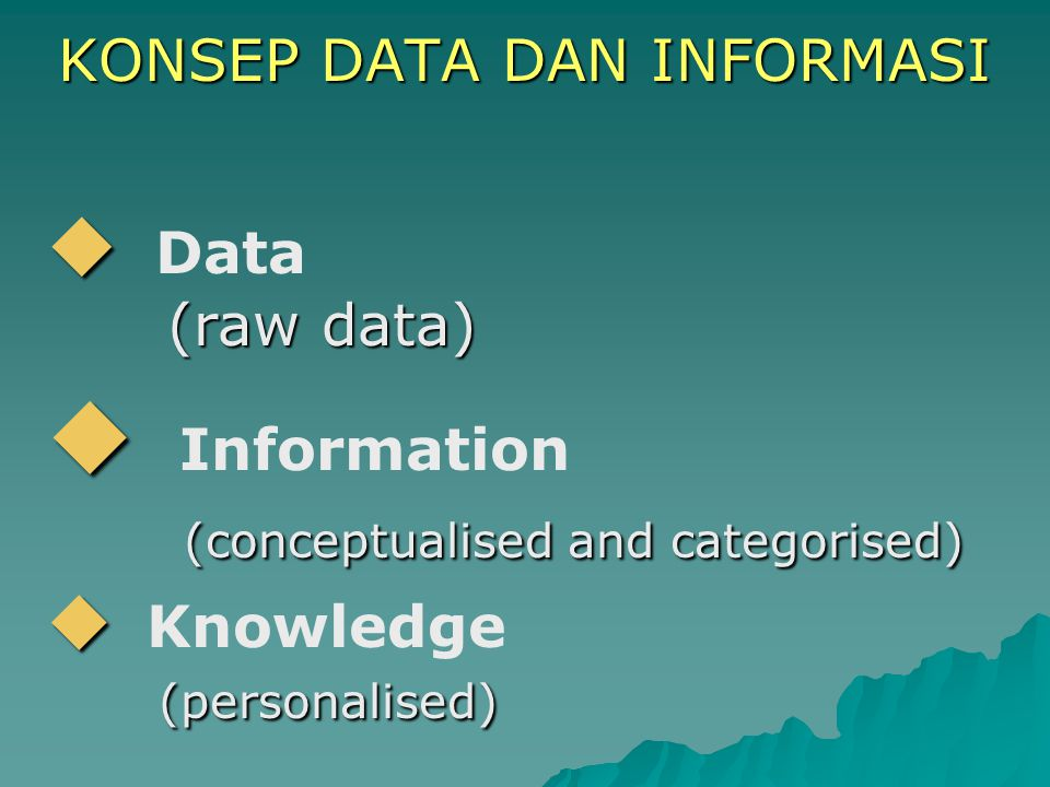 Information Data Knowledge (conceptualised and categorised)