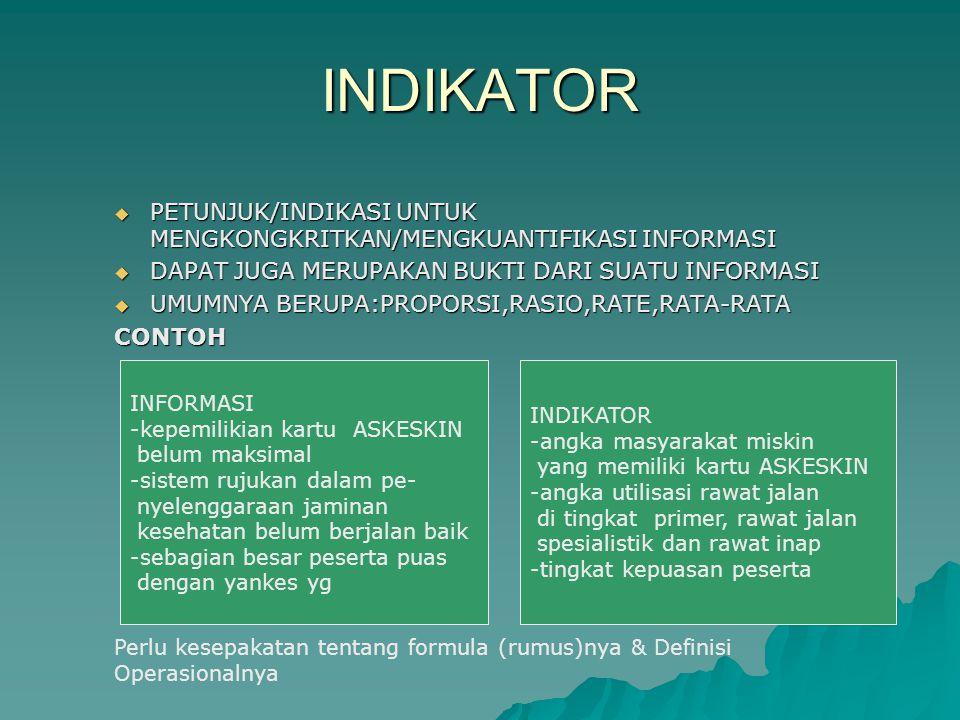INDIKATOR PETUNJUK/INDIKASI UNTUK MENGKONGKRITKAN/MENGKUANTIFIKASI INFORMASI. DAPAT JUGA MERUPAKAN BUKTI DARI SUATU INFORMASI.