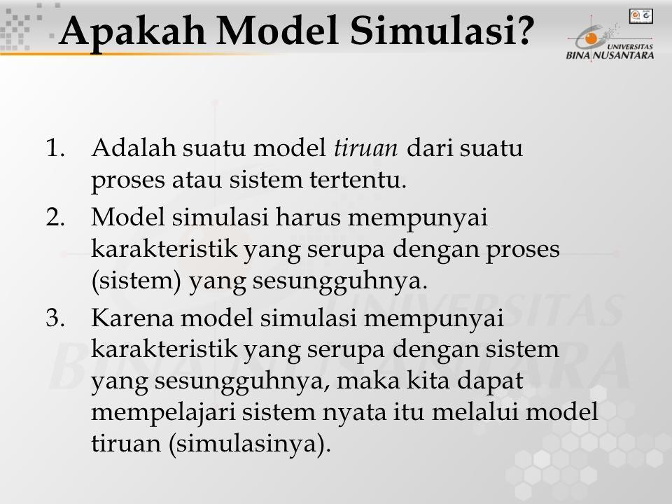 Apakah Model Simulasi Adalah suatu model tiruan dari suatu proses atau sistem tertentu.