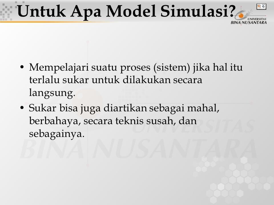 Untuk Apa Model Simulasi