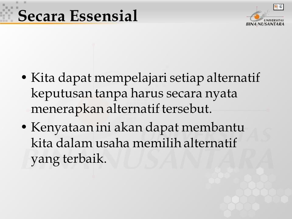 Secara Essensial Kita dapat mempelajari setiap alternatif keputusan tanpa harus secara nyata menerapkan alternatif tersebut.