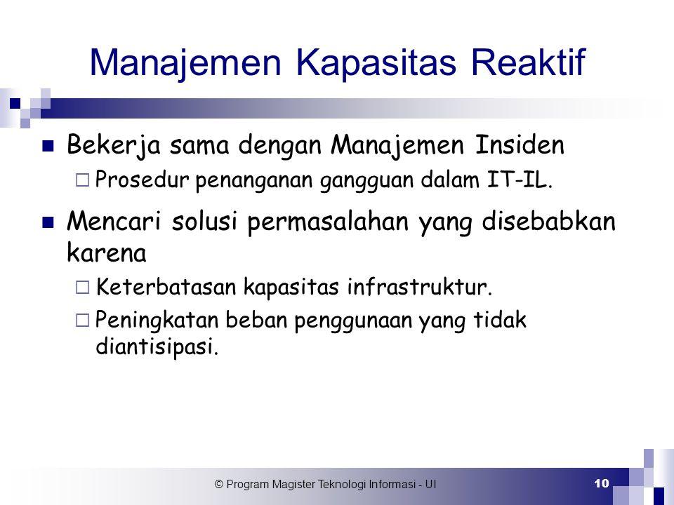 Manajemen Kapasitas Reaktif