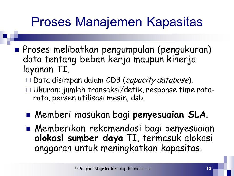 Proses Manajemen Kapasitas